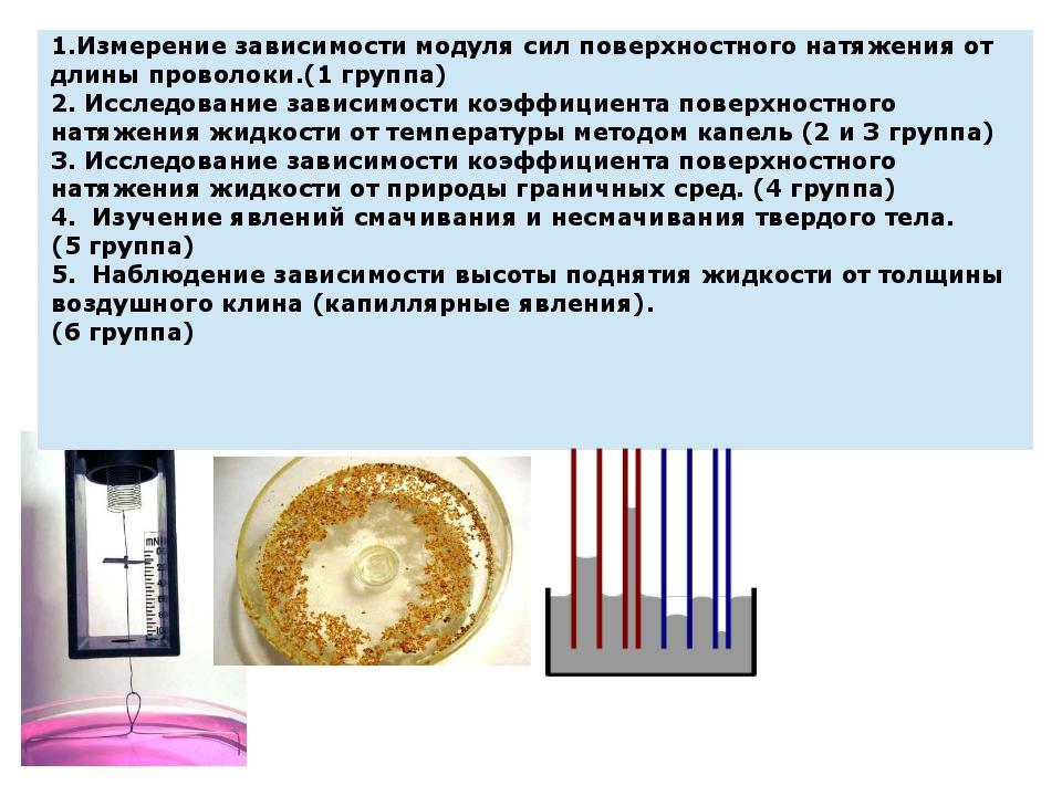 1.Измерениезависимости модуля сил поверхностного натяжения от длины проволоки...