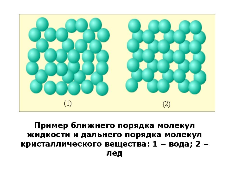Пример ближнего порядка молекул жидкости и дальнего порядка молекул кристалли...