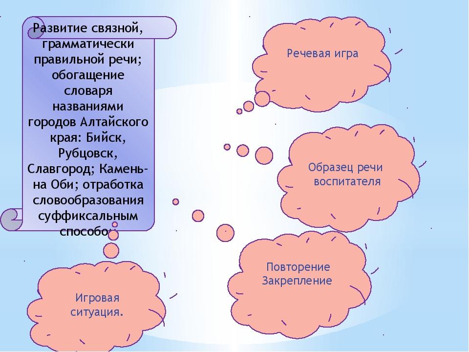 Развитие связной, грамматически правильной речи; обогащение словаря названия...