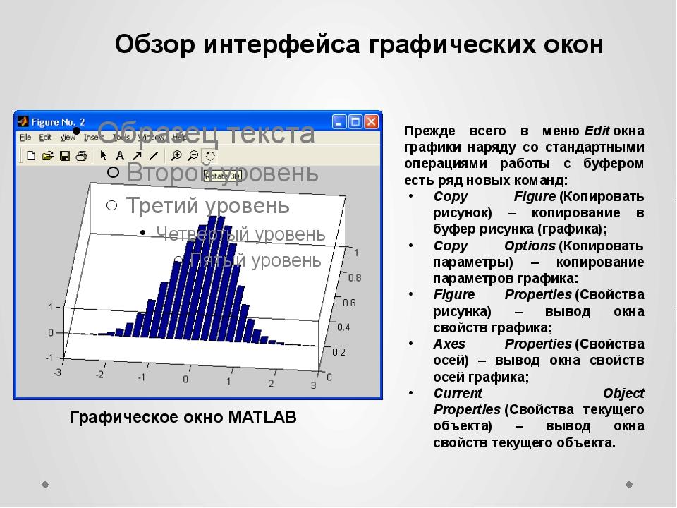 Обзор интерфейса графических окон Прежде всего в менюEditокна графики наряд...