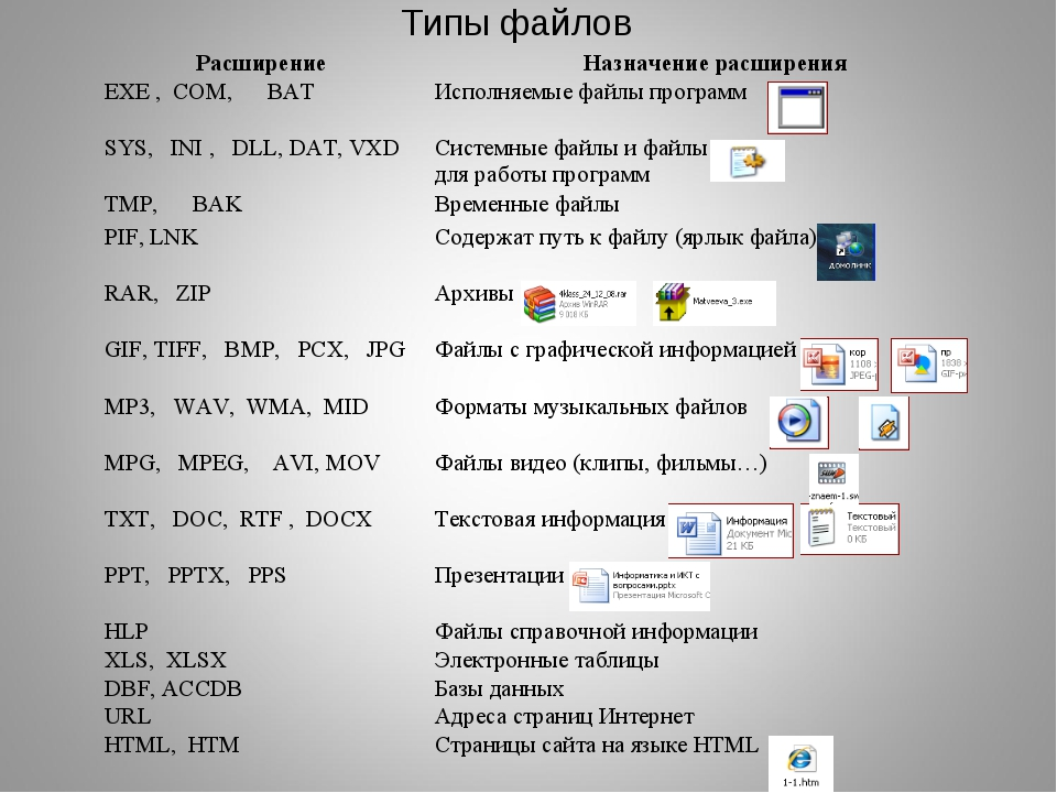 Вид каталога файлов с картинкой