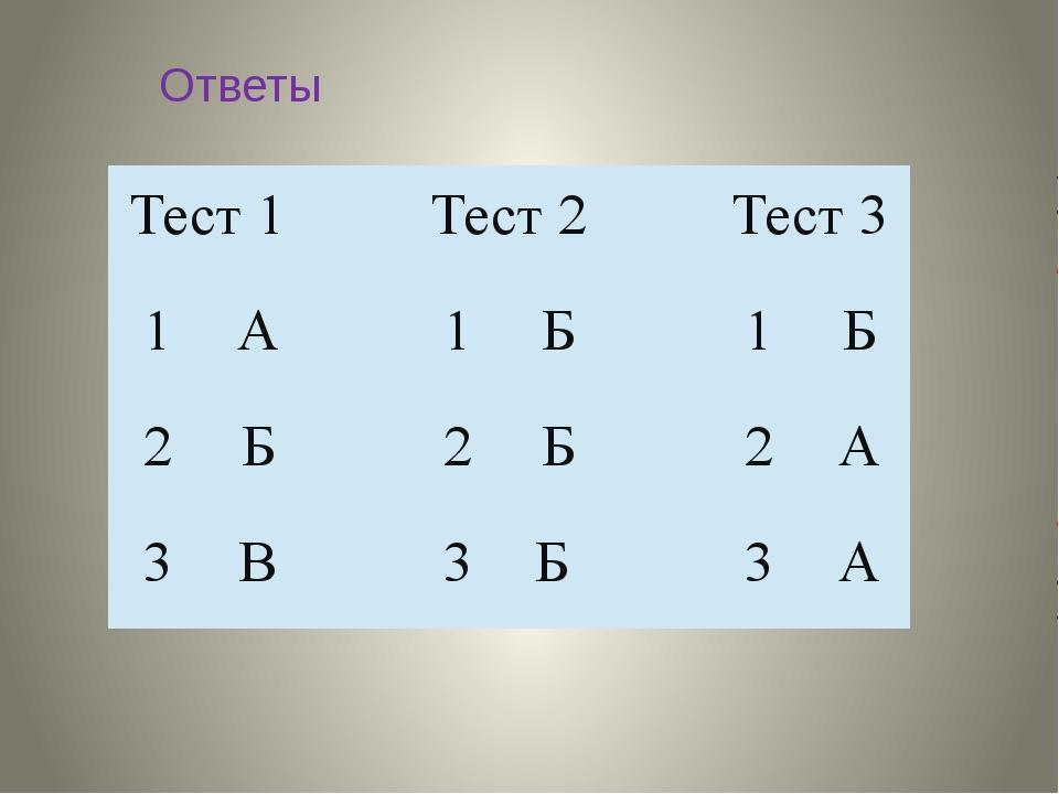 Ответы Тест 1  Тест 2  Тест 3 1 А 1 Б 1 Б 2 Б 2 Б 2 А 3 В 3 Б 3 А