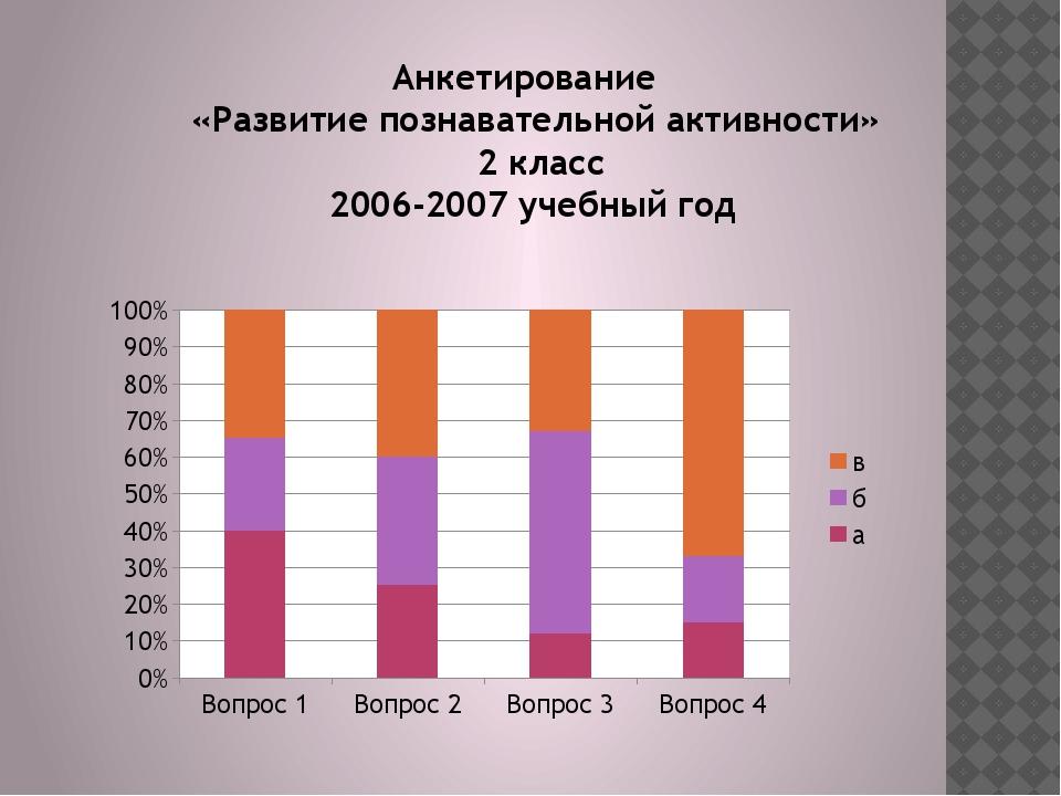 Анкетирование «Развитие познавательной активности» 2 класс 2006-2007 учебный...