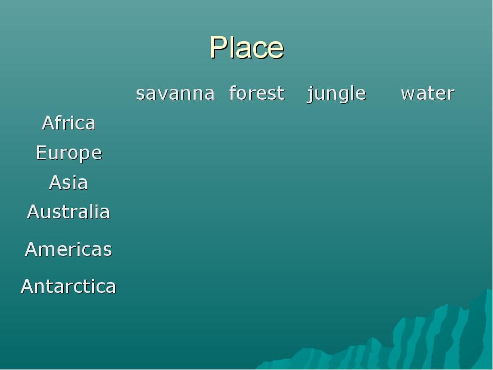 Place savannaforestjunglewater Africa Europe Asia Australia...