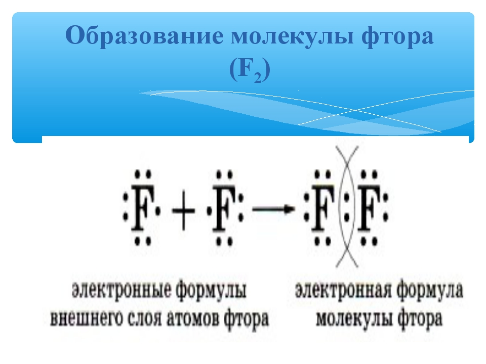 Образование молекулы фтора (F2)