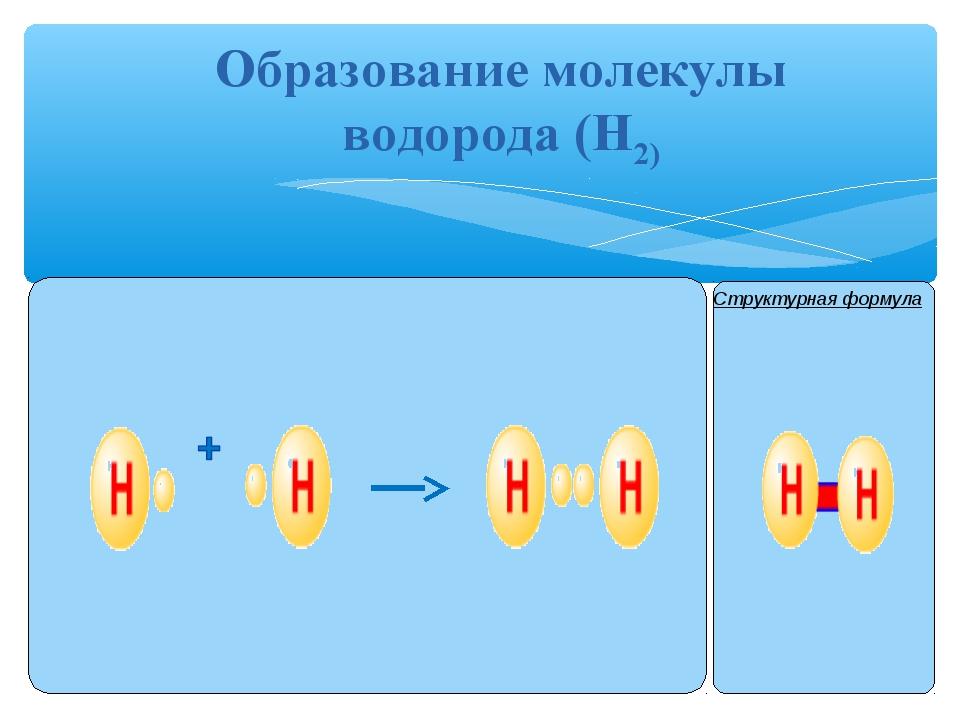 Образование молекулы водорода (Н2)