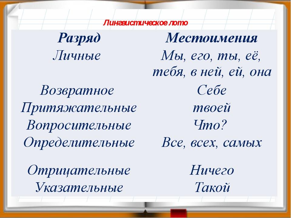 Лингвистическое лото Разряд Местоимения Личные Мы, его, ты, её, тебя, в ней,...