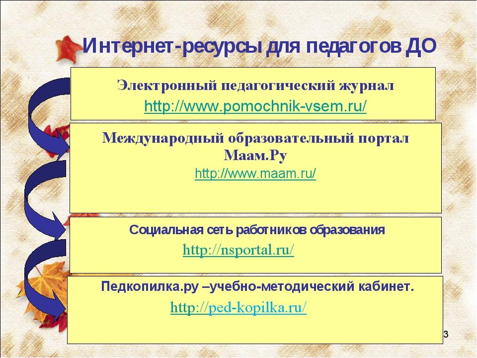 * Интернет-ресурсы для педагогов ДО Электронный педагогический журнал http://...