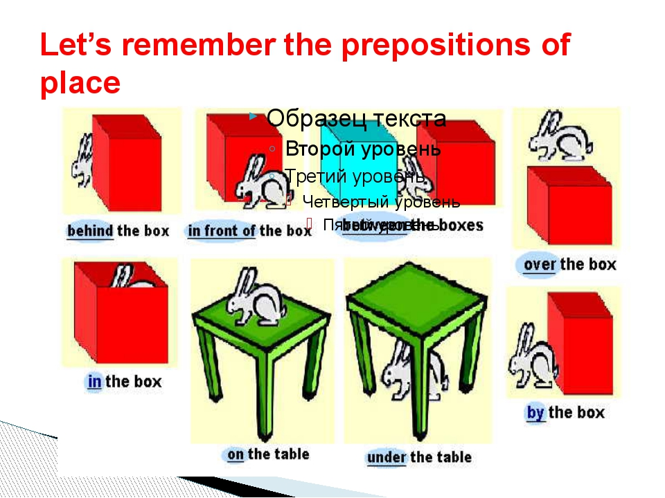 Let's remember the prepositions of place