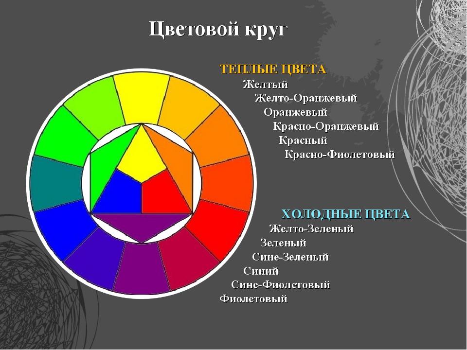 ТЕПЛЫЕ ЦВЕТА Желтый Желто-Оранжевый Оранжевый Красно-Оранжевый Красный Красно...