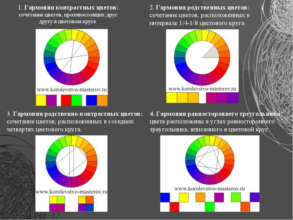 1.Гармония контрастных цветов: сочетание цветов, противостоящих друг другу в...