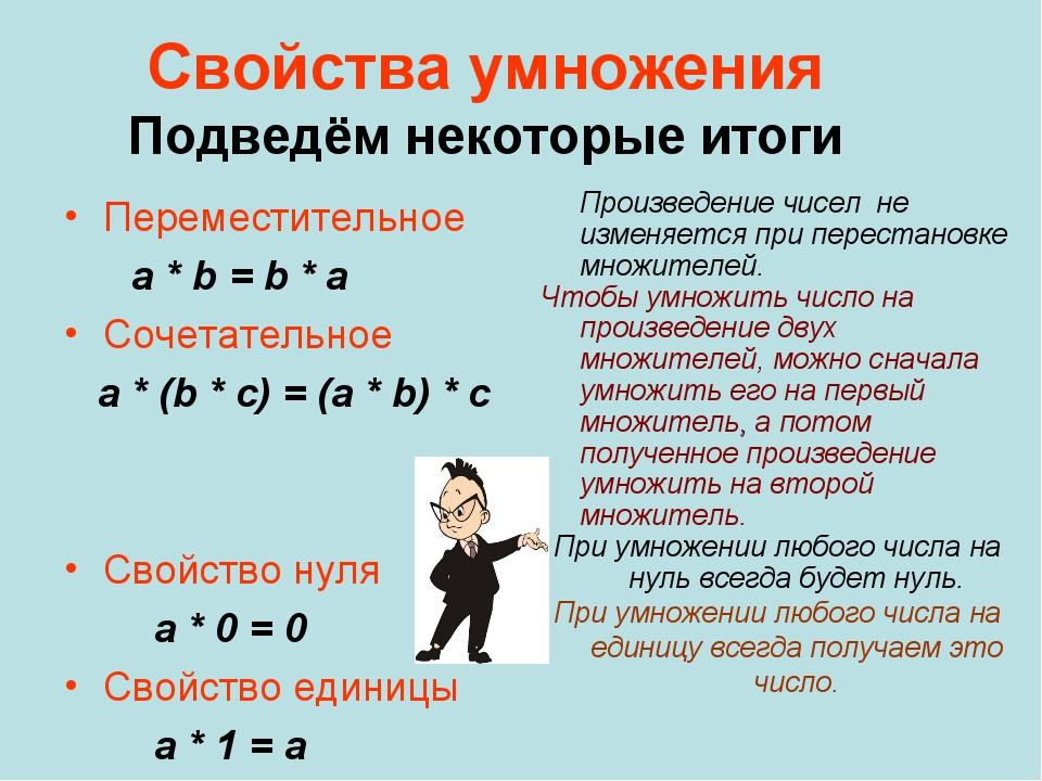 Свойства умножения Подведём некоторые итоги Переместительное a * b = b * a Со...