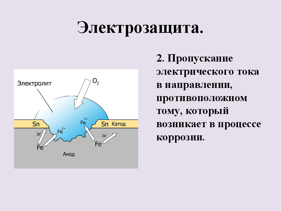 Электрозащита. 2. Пропускание электрического тока в направлении, противополож...