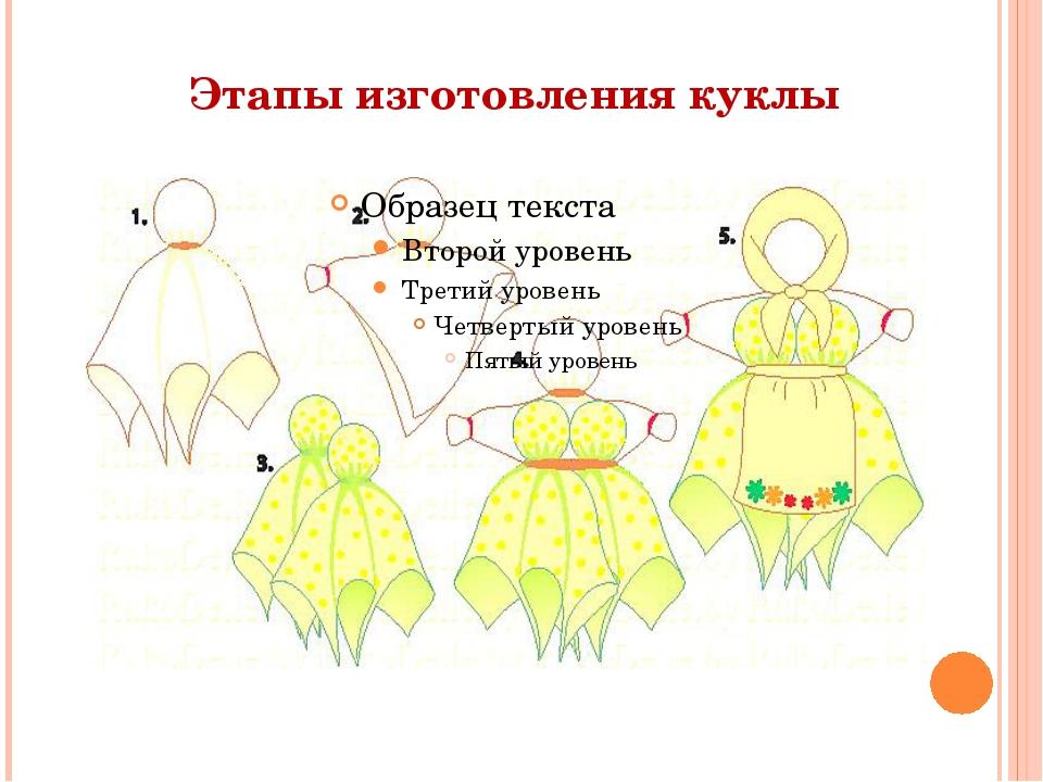 Этапы изготовления куклы