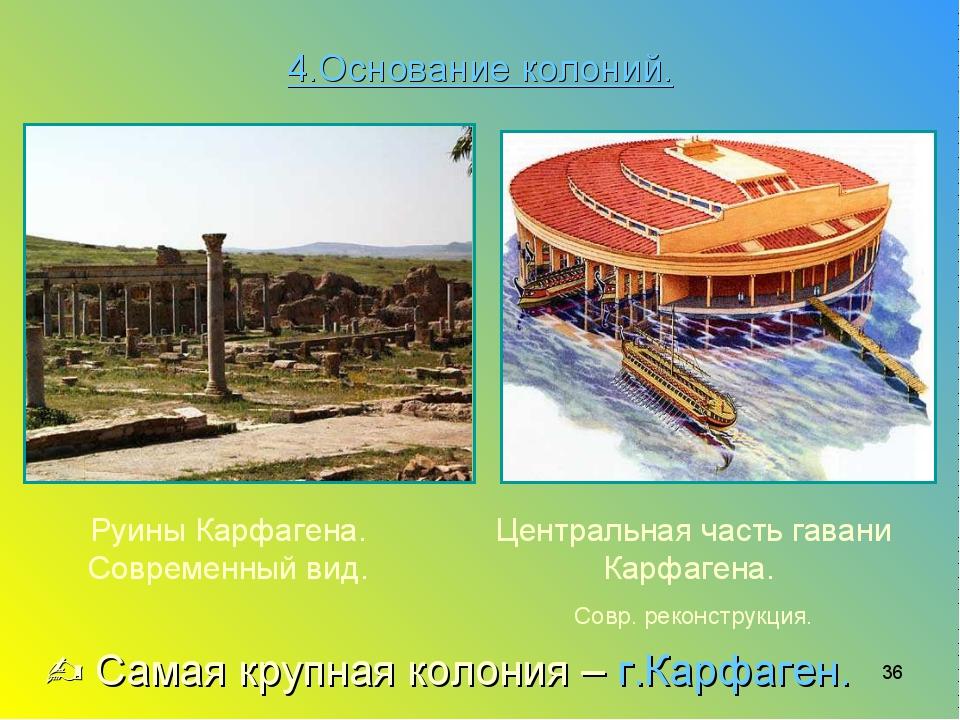 * Центральная часть гавани Карфагена. Совр. реконструкция. Руины Карфагена. С...