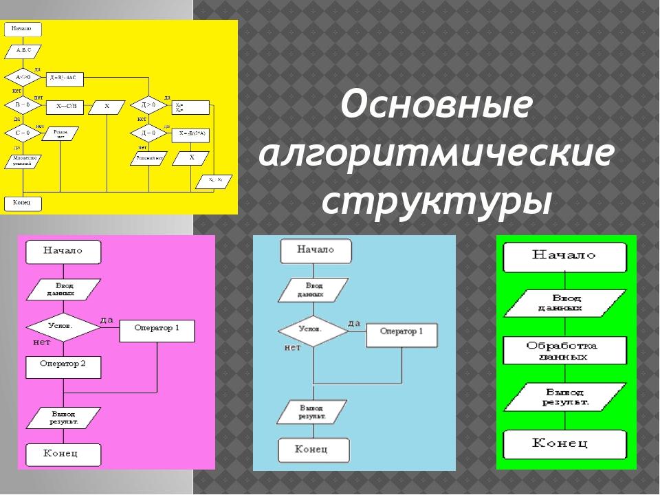 Основные алгоритмические структуры
