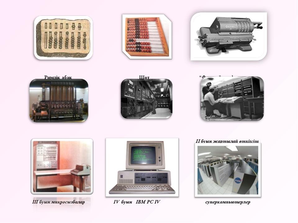 """Римдік абақ Шот """"Феликс"""" арифмометр Аналитикалық машина І буын. ENIAC ІІ буы..."""
