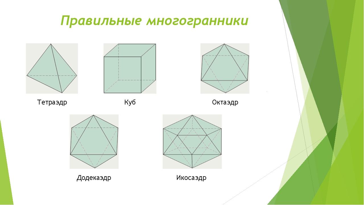 Правильные многогранники Тетраэдр Куб Октаэдр Додекаэдр Икосаэдр