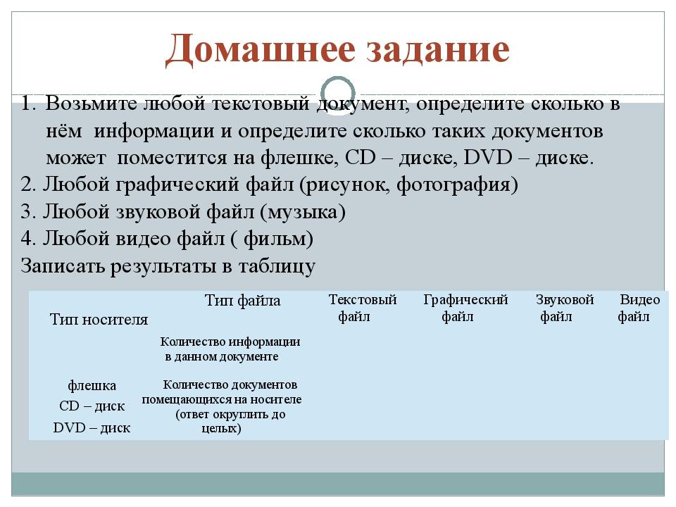 Домашнее задание Возьмите любой текстовый документ, определите сколько в нём...