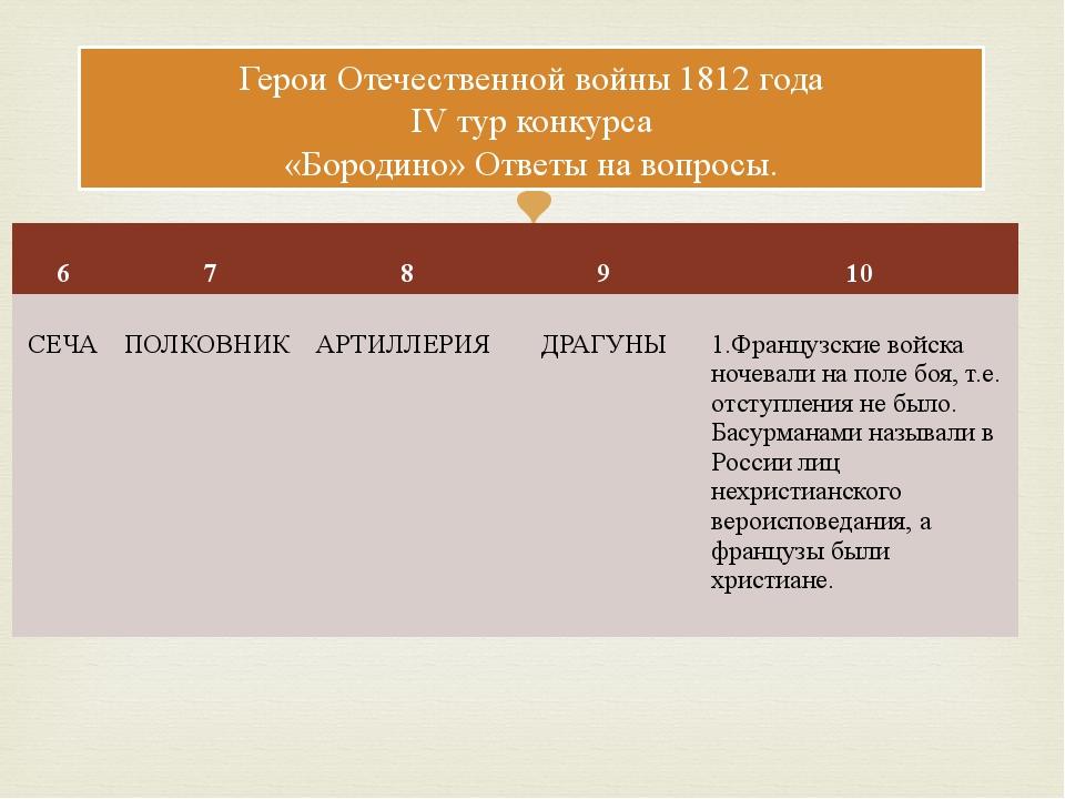 Герои Отечественной войны 1812 года IV тур конкурса «Бородино» Ответы на вопр...