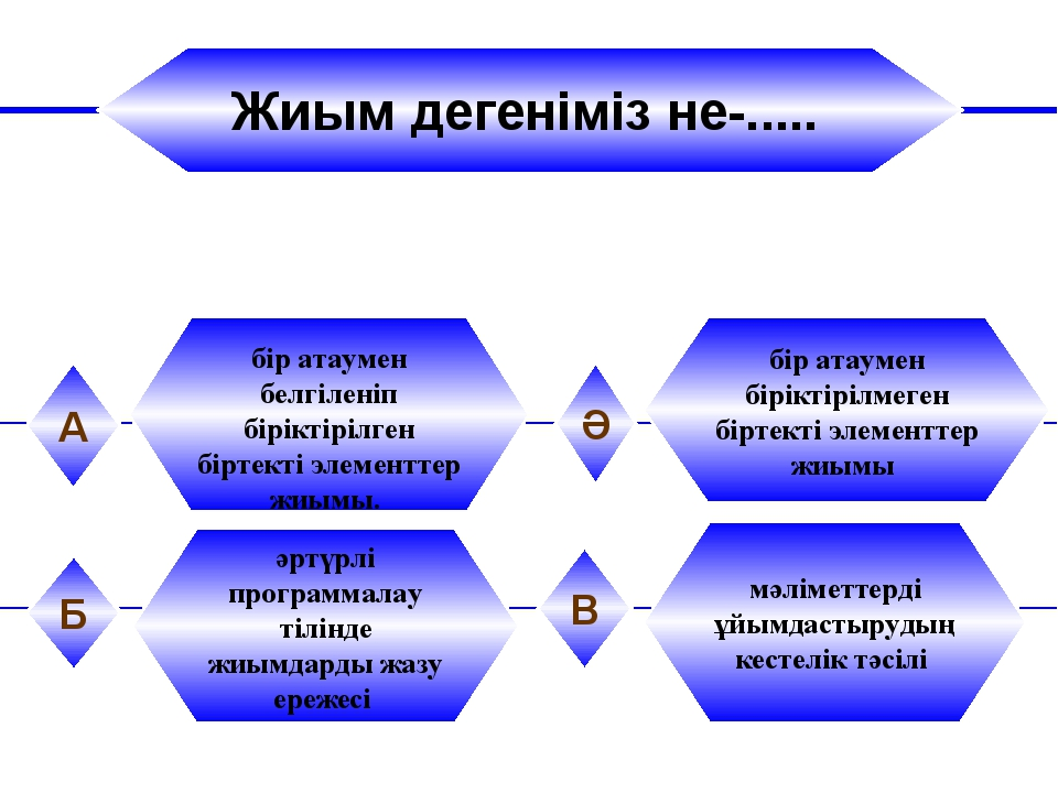 Жиым дегеніміз не-..... бір атаумен белгіленіп біріктірілген біртекті элемент...