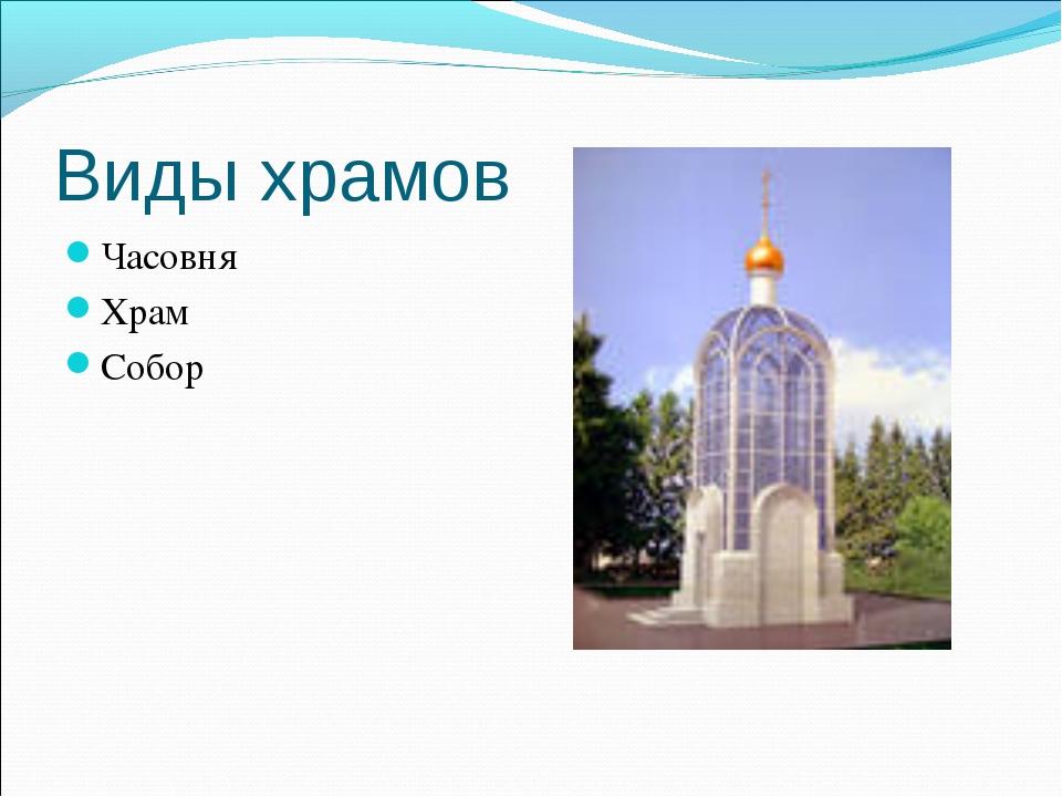 Виды храмов Часовня Храм Собор