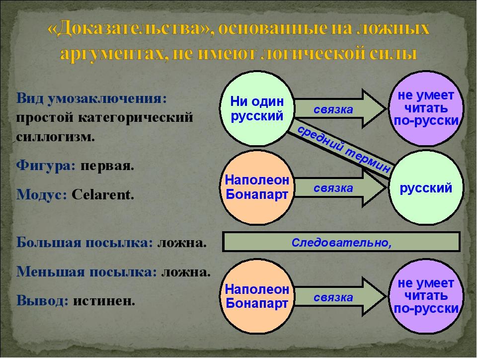 связка связка связка связка Наполеон Бонапарт не умеет читать по-русски Следо...