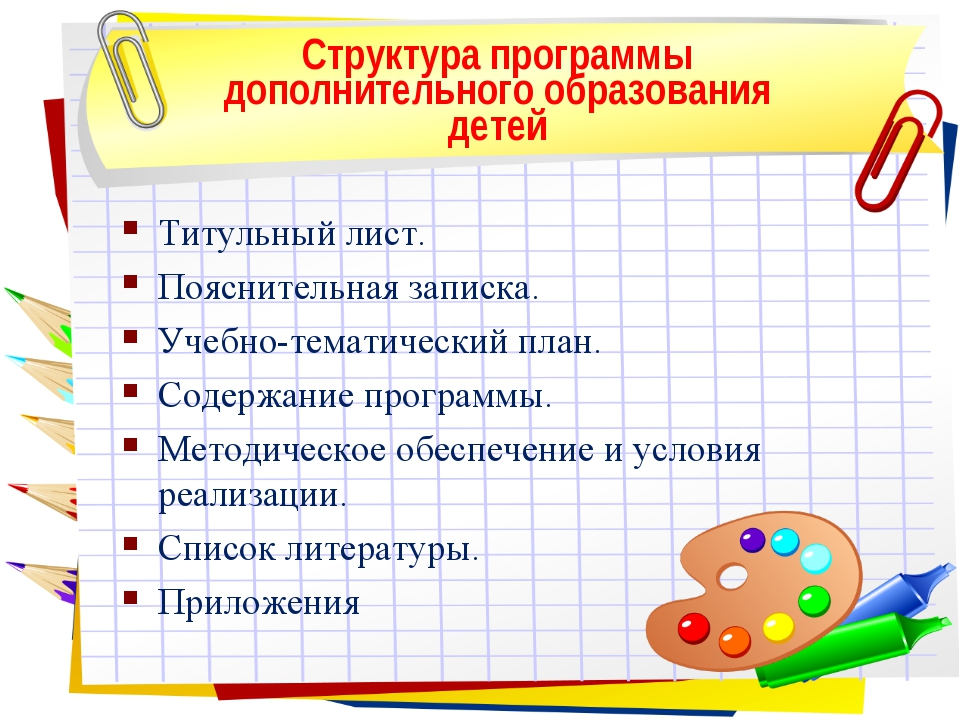 Структура программы дополнительного образования детей Титульный лист. Пояснит...