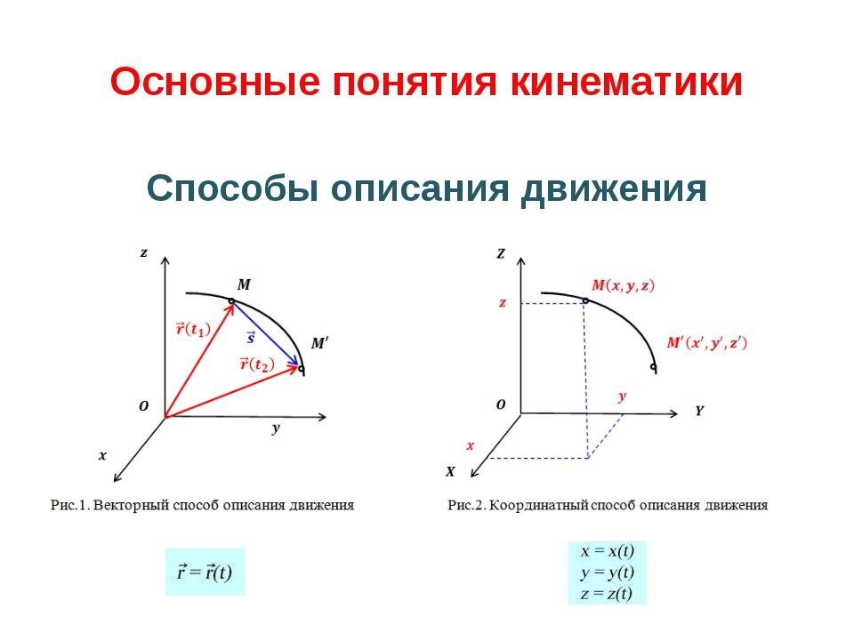 Тренировка решения задач по физике решение задач по математике егэ профильный уровень