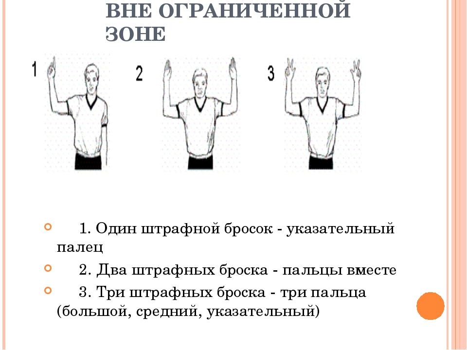 ВНЕ ОГРАНИЧЕННОЙ ЗОНЕ 1. Один штрафной бросок - указательный палец  2. Д...
