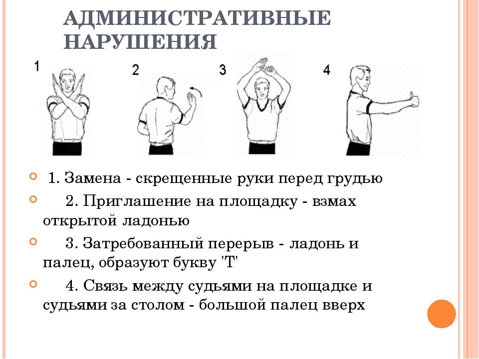 АДМИНИСТРАТИВНЫЕ НАРУШЕНИЯ 1. Замена - скрещенные руки перед грудью  2....