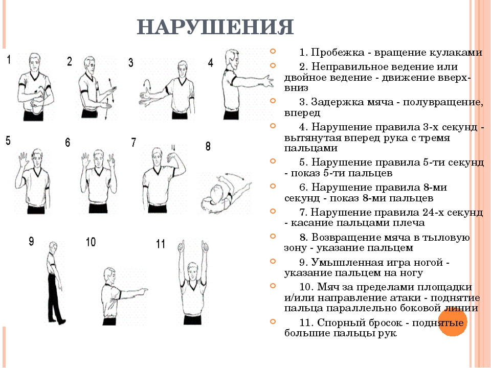 НАРУШЕНИЯ 1. Пробежка - вращение кулаками  2. Неправильное ведение или д...