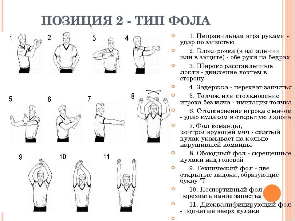 ПОЗИЦИЯ 2 - ТИП ФОЛА 1. Неправильная игра руками - удар по запястью  2. Б...