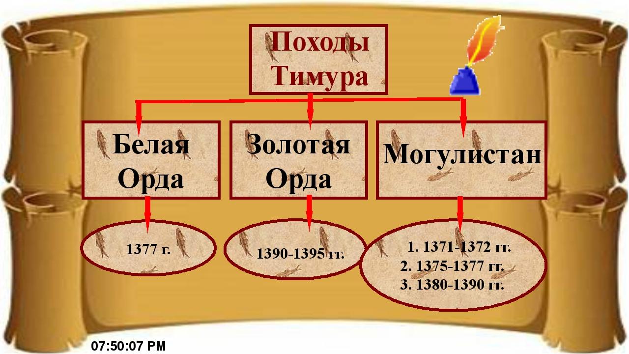 1377 г. 1390-1395 гг. 1. 1371-1372 гг. 2. 1375-1377 гг. 3. 1380-1390 гг.