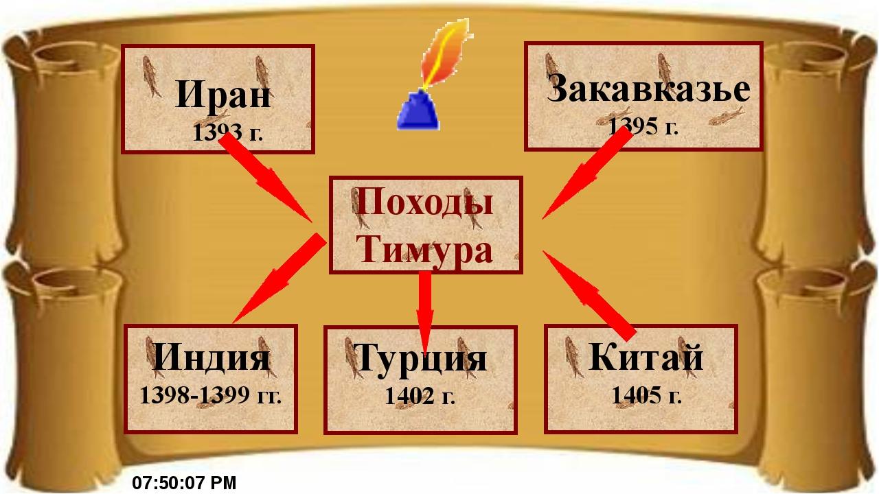 Индия 1398-1399 гг. Турция 1402 г. Китай 1405 г. Иран 1393 г.