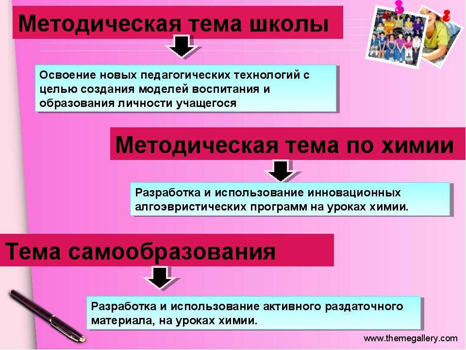 Методическая тема школы Методическая тема по химии Тема самообразования Разра...
