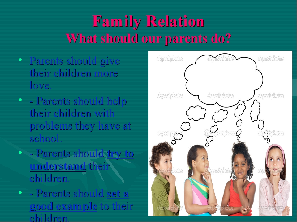 Family Relation What should our parents do? Parents should give their childre...