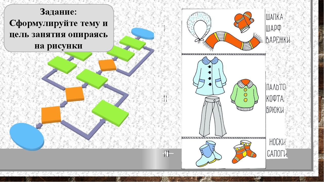 Задание: Сформулируйте тему и цель занятия опираясь на рисунки