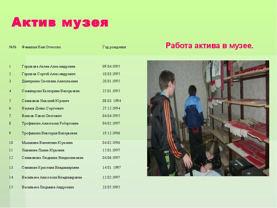 Актив музея Работа актива в музее. №№Фамилия Имя ОтчествоГод рождения 1Гор...