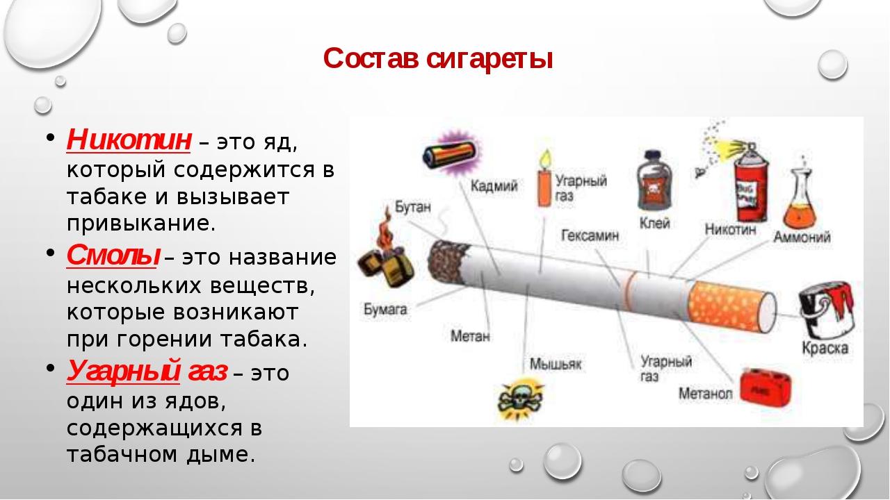 Состав сигареты Никотин – это яд, который содержится в табаке и вызывает прив...