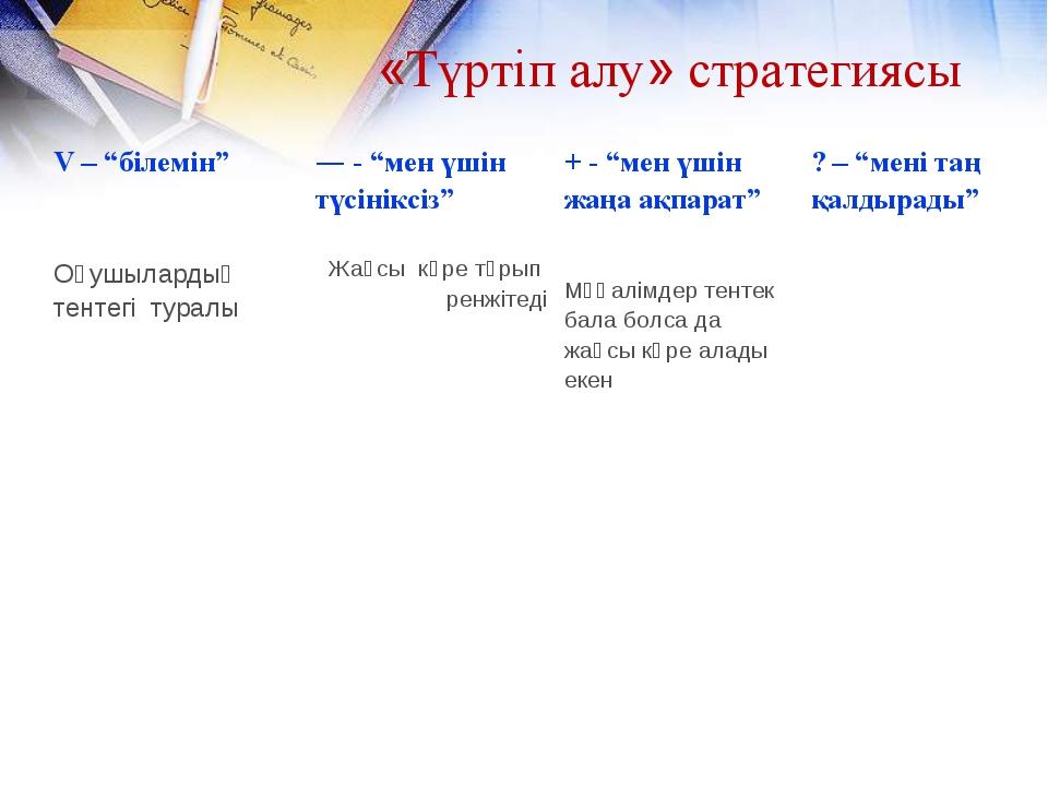 """«Түртіп алу» стратегиясы V – """"білемін""""― - """"мен үшін түсініксіз""""+ - """"мен үші..."""