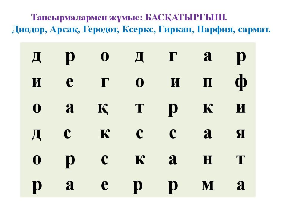 Ежелгi грек тарихшысы Геродоттың хабарлауынша, савроматтар __________________...
