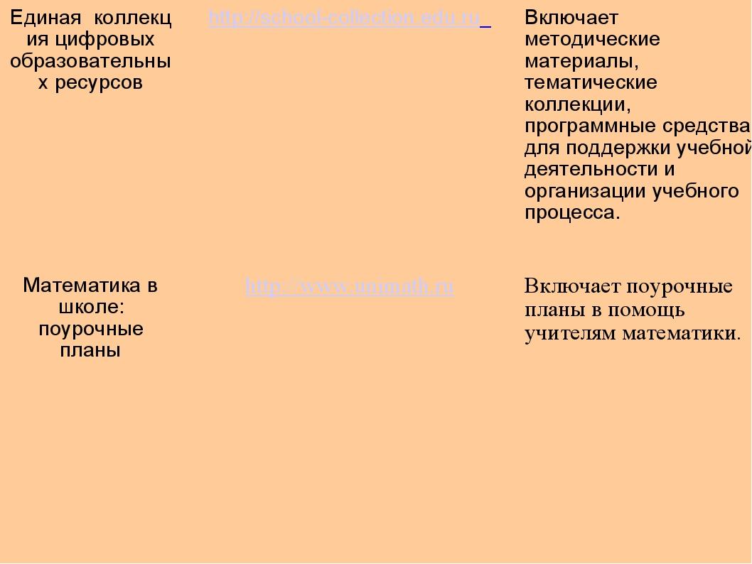Единаяколлекция цифровых образовательных ресурсовhttp://school-collection....