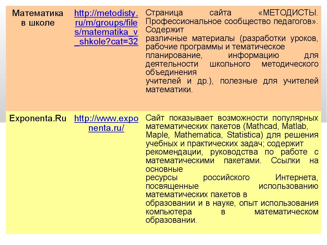 Математика в школеhttp://metodisty.ru/m/groups/files/matematika_v_shkole?cat...