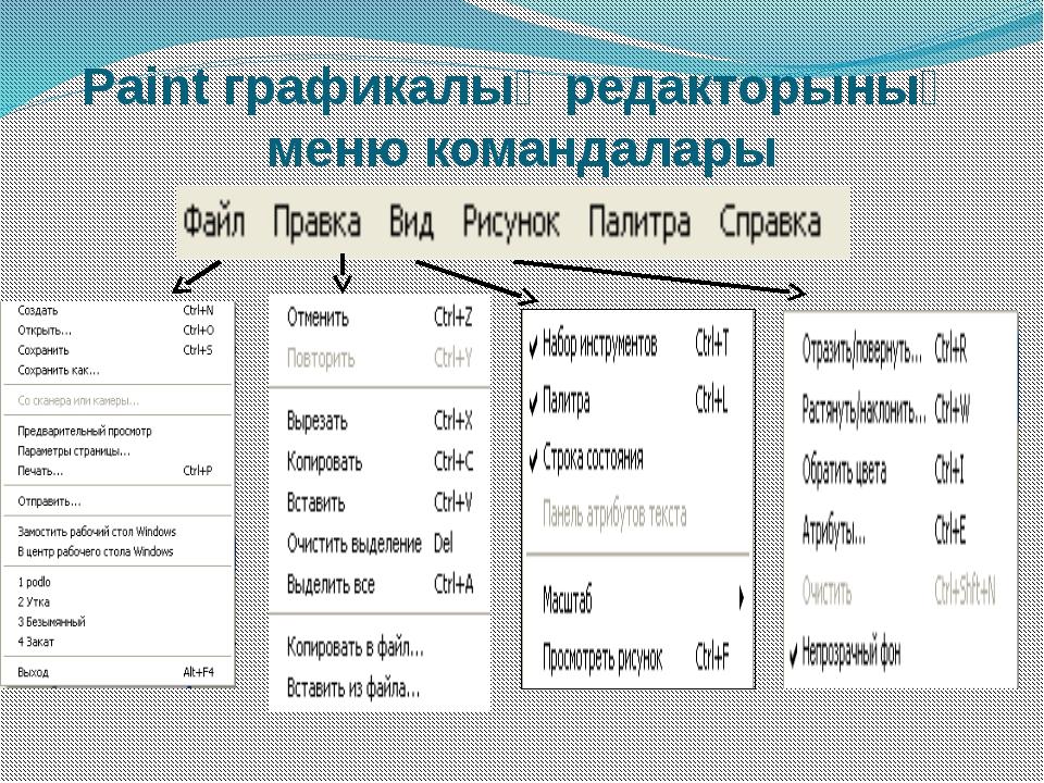 Paint графикалық редакторының меню командалары
