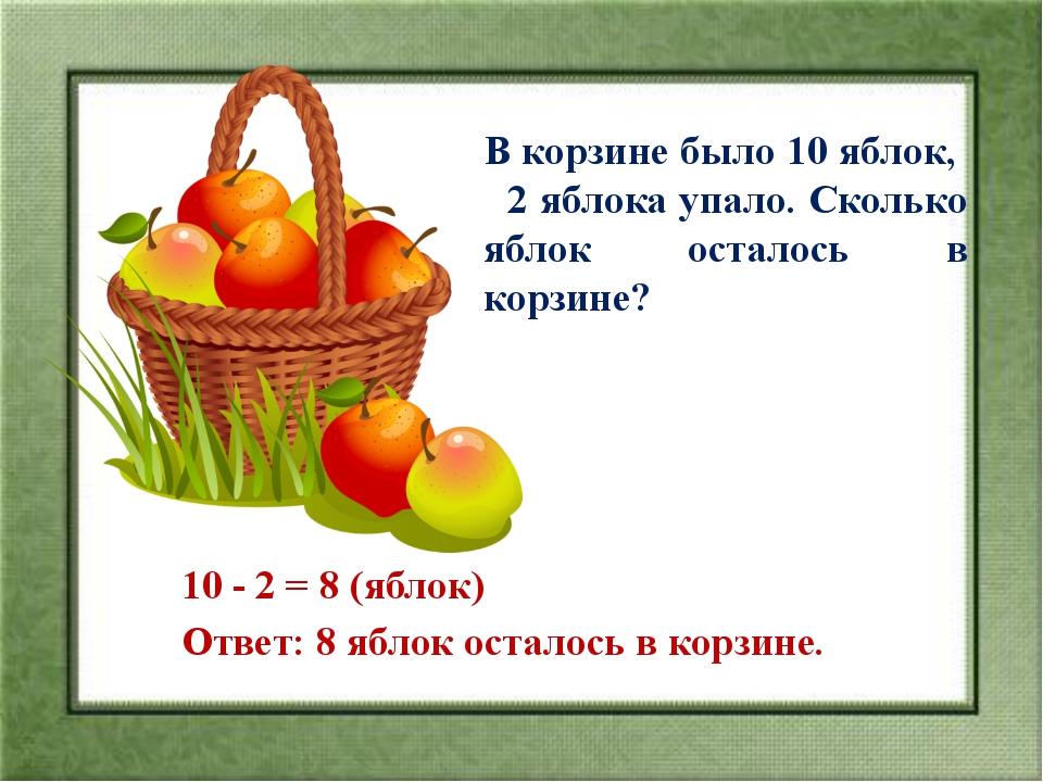 Изо 1 класс яблоко цена