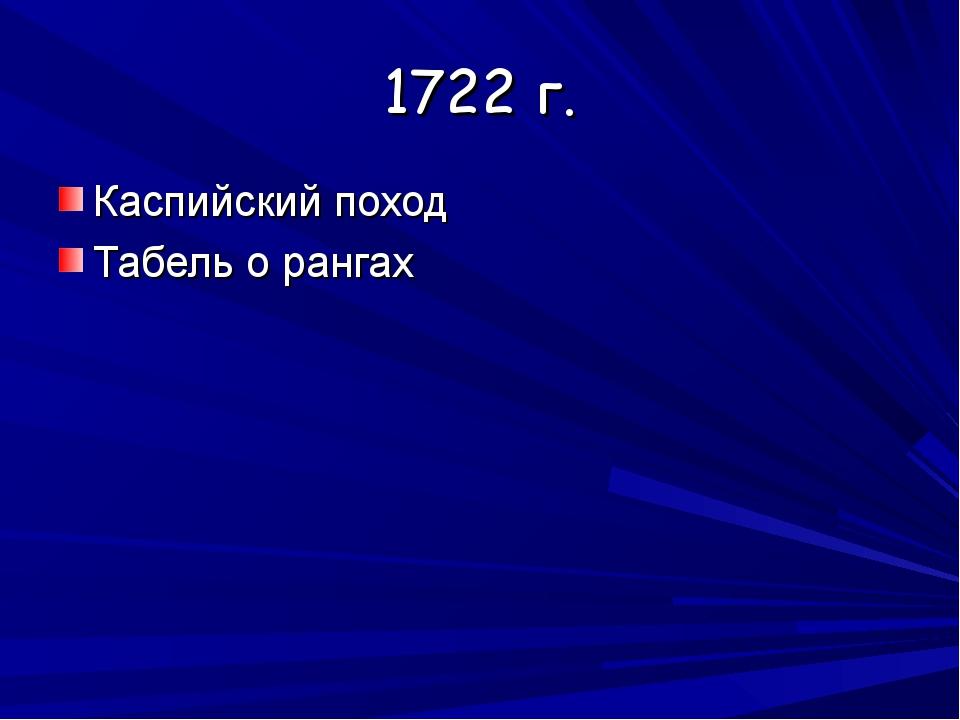 1722 г. Каспийский поход Табель о рангах