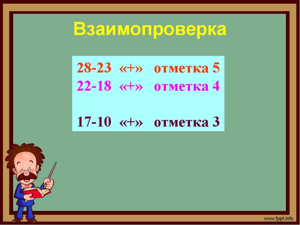 Взаимопроверка 28-23 «+» отметка 5 22-18 «+» отметка 4 17-10 «+» отметка 3