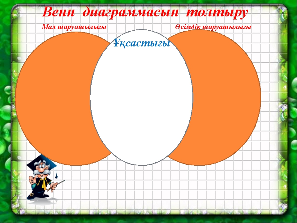 Венн диаграммасын толтыру Ұқсастығы Мал шаруашылығы Өсімдік шаруашылығы