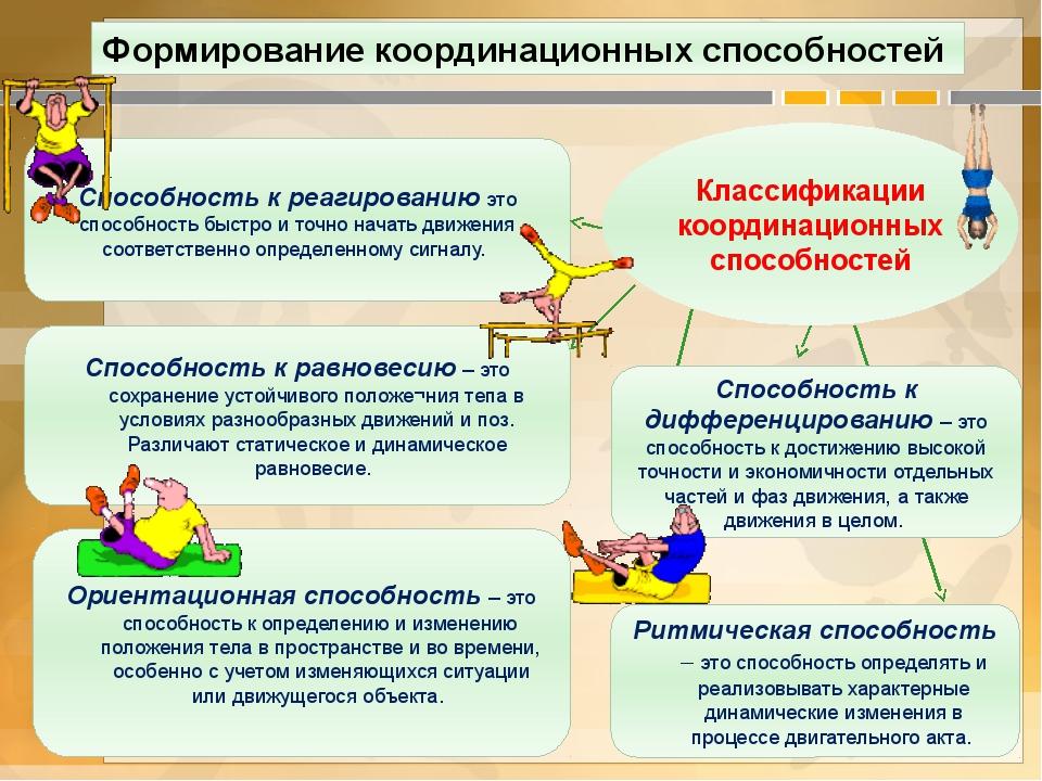 Формирование координационных способностей Классификации координационных спосо...